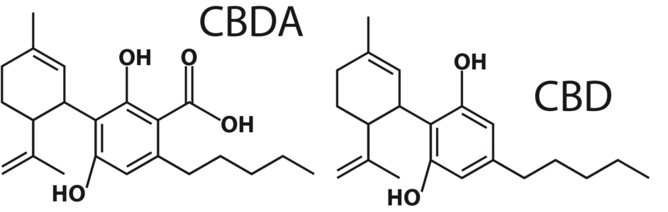 Figure 2: CBDA and CBD molecules.
